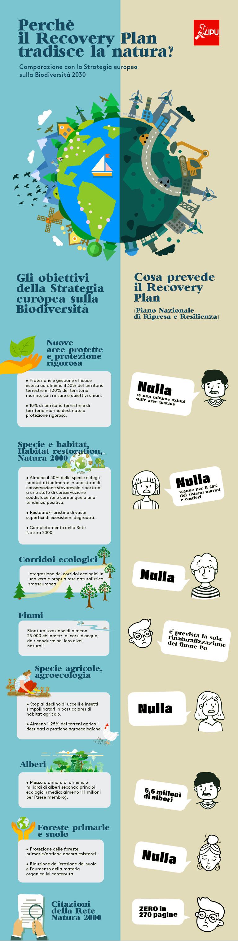 infografica-Recovery-Plan 768.jpg